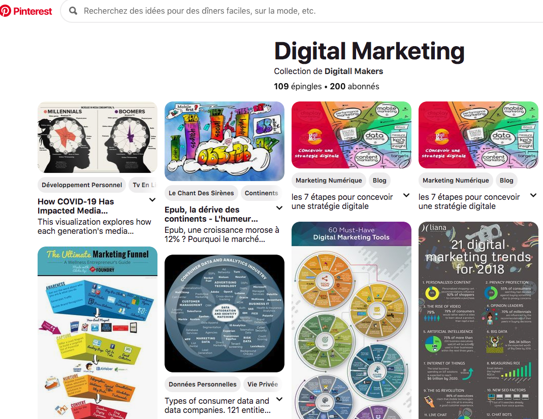catégorie marketing digital sur Pinterest