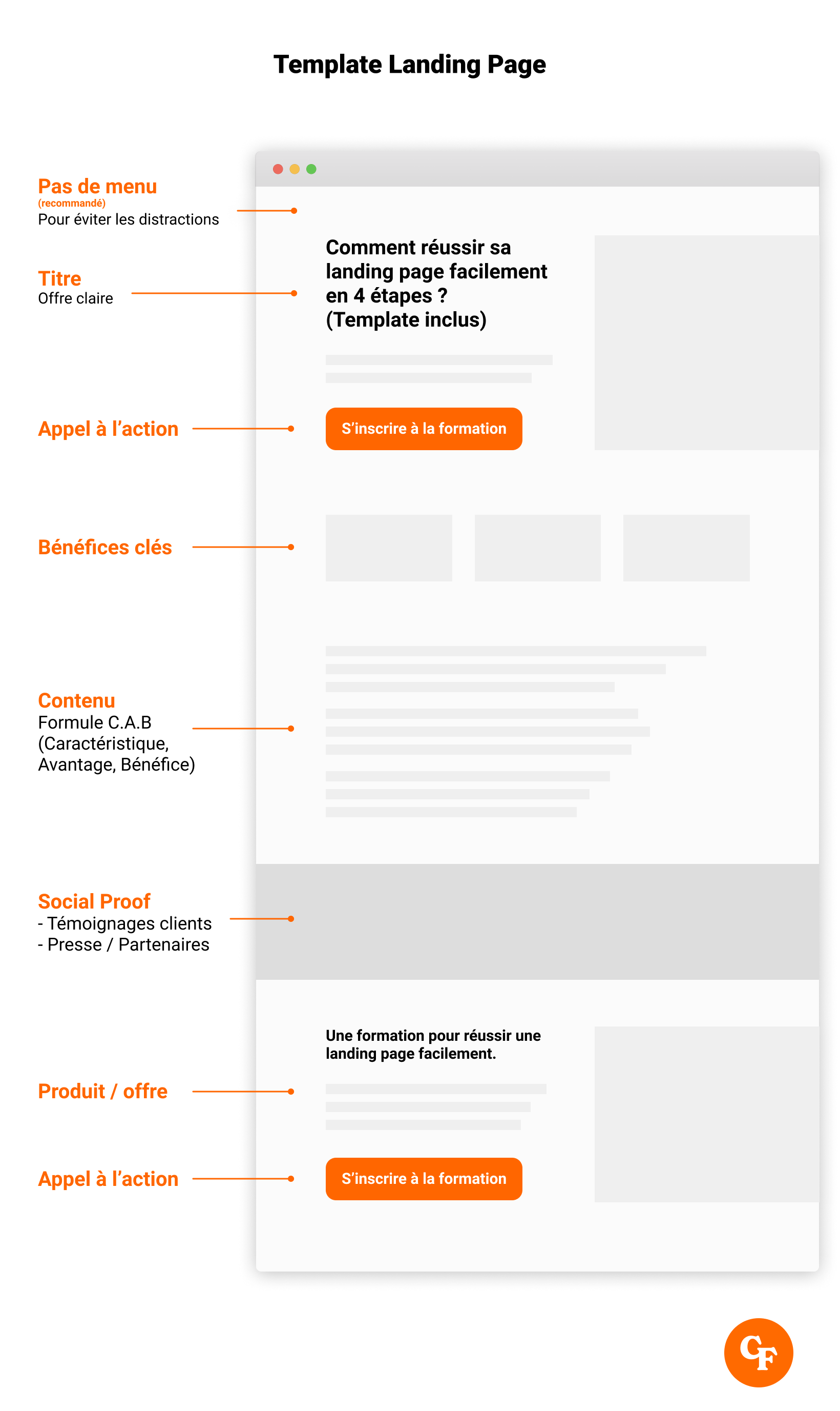 Template Landing Page